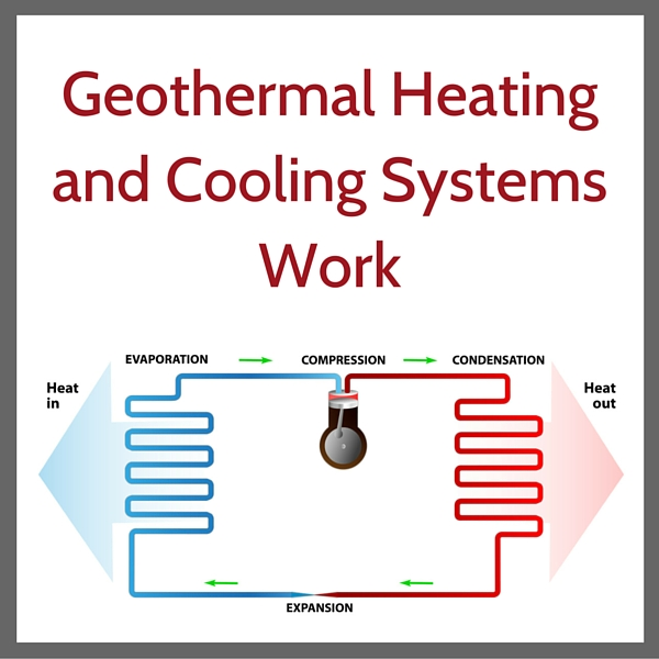 How Geothermal Heating and Cooling Systems Work