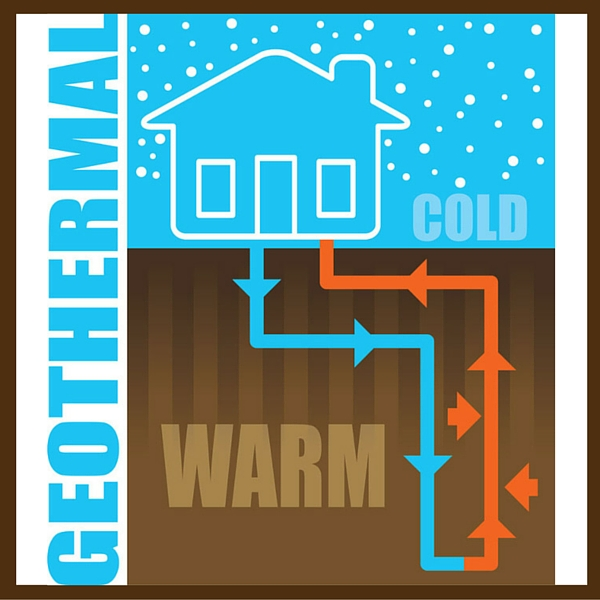 FAQ's on geothermal heating systems