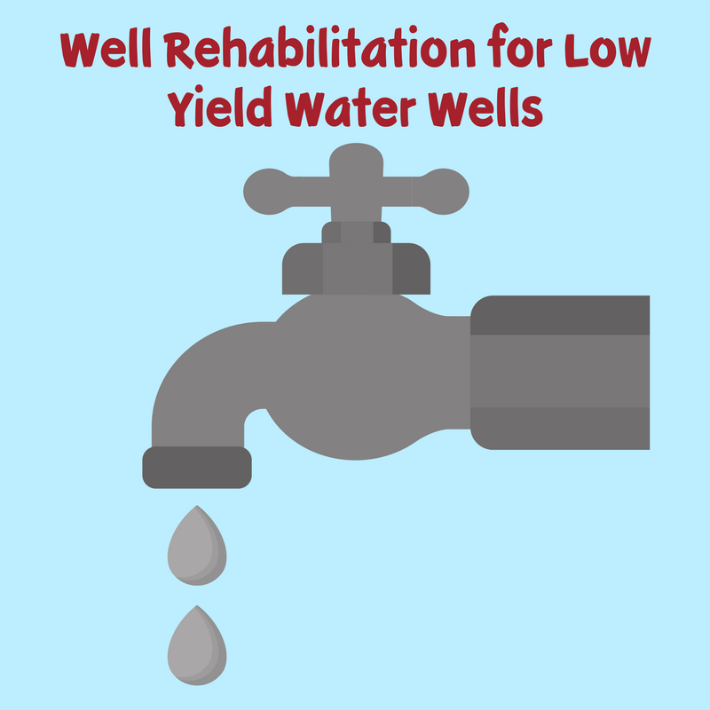 Well Rehabilitation for Low Yield Water Wells