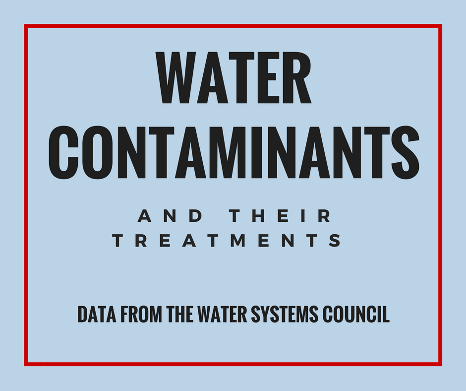 Water Treatment for NH and MA