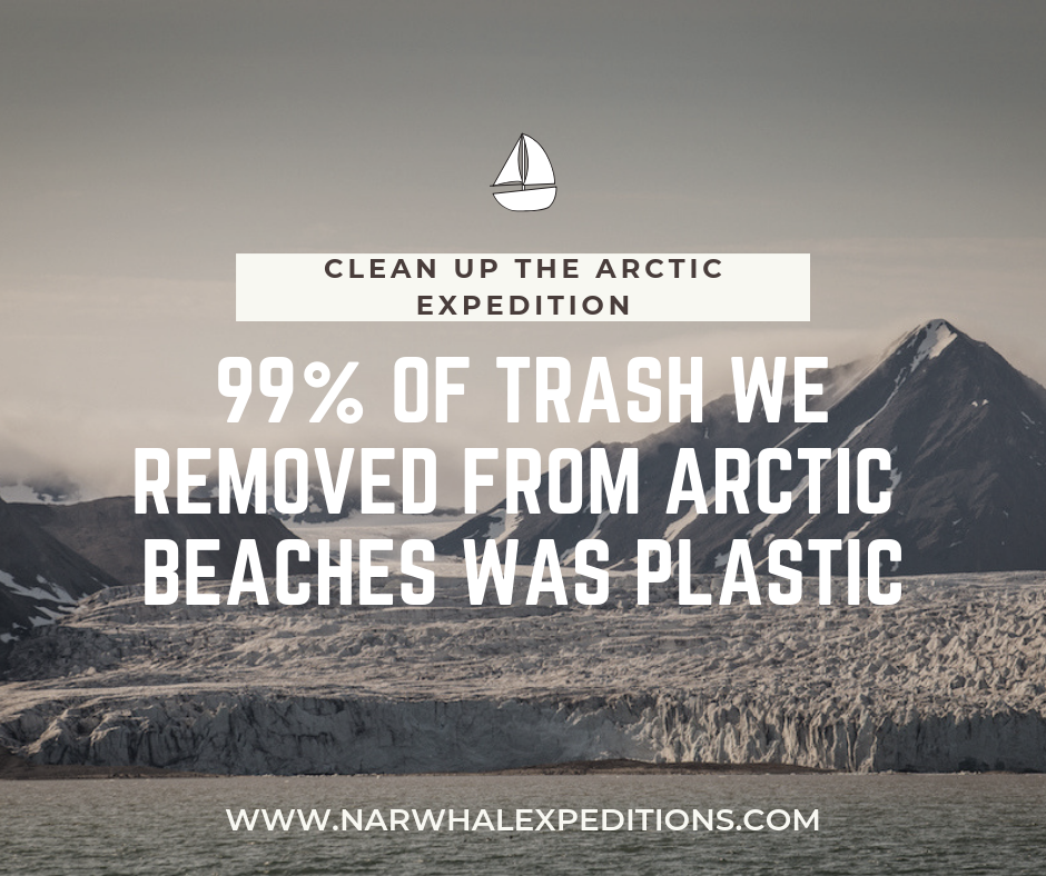 Results from our arctic ocean clean up expedition on board Narwhal