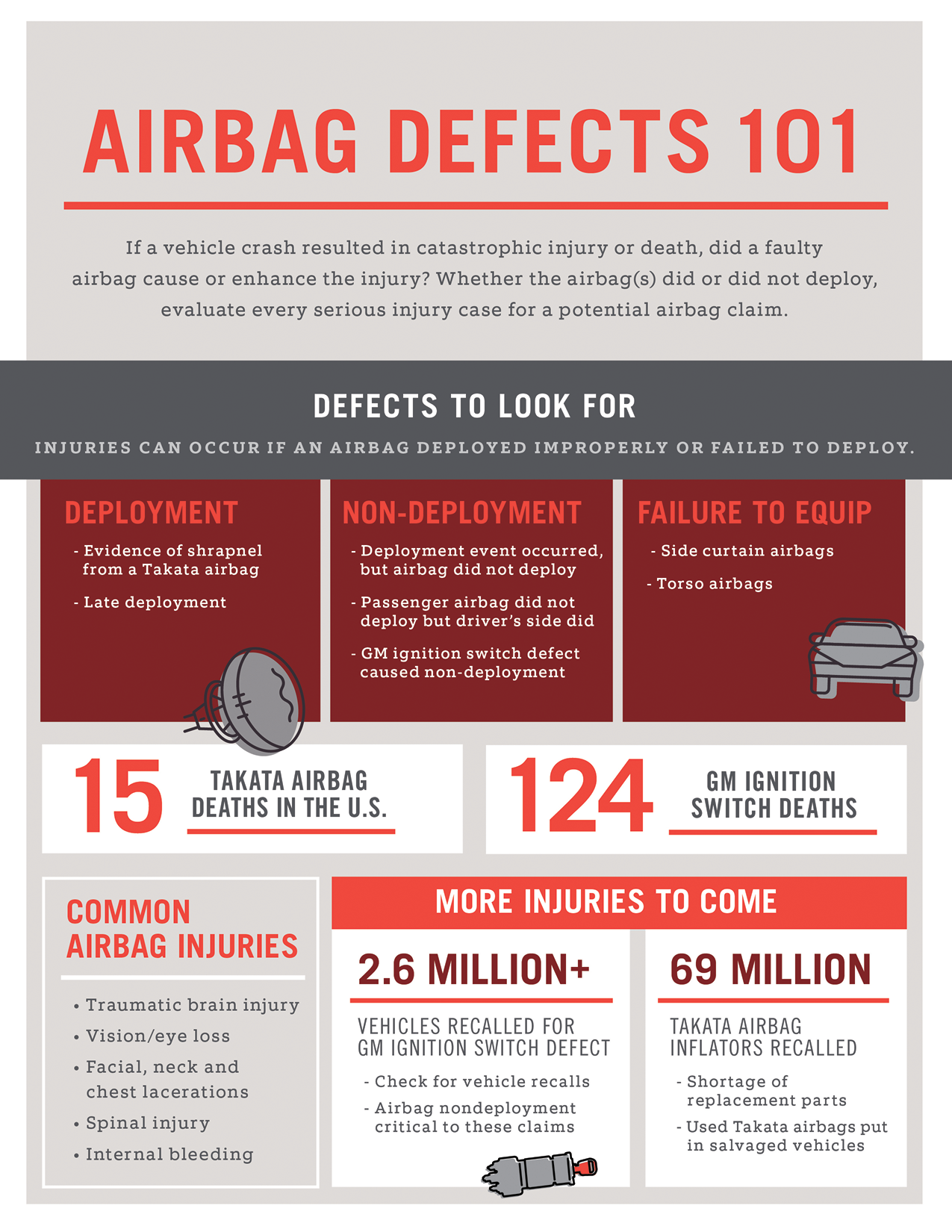 Airbag Defaects 101 Infographic .png