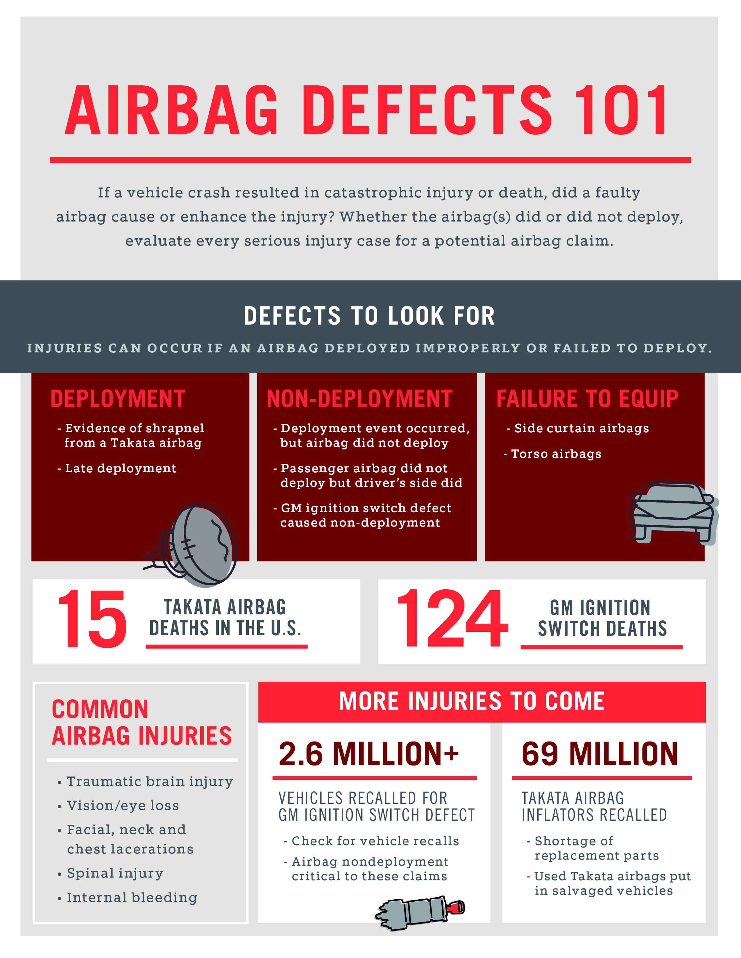 AirbagDefects Infographic_LE.jpg