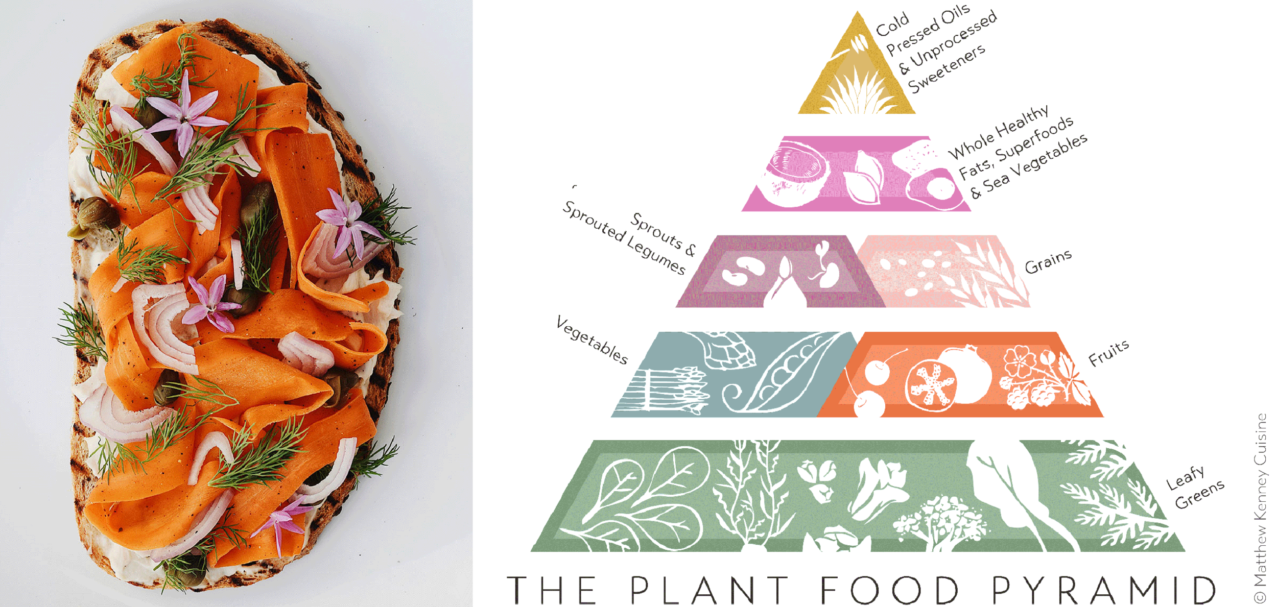 Plantbased_pyramid.png