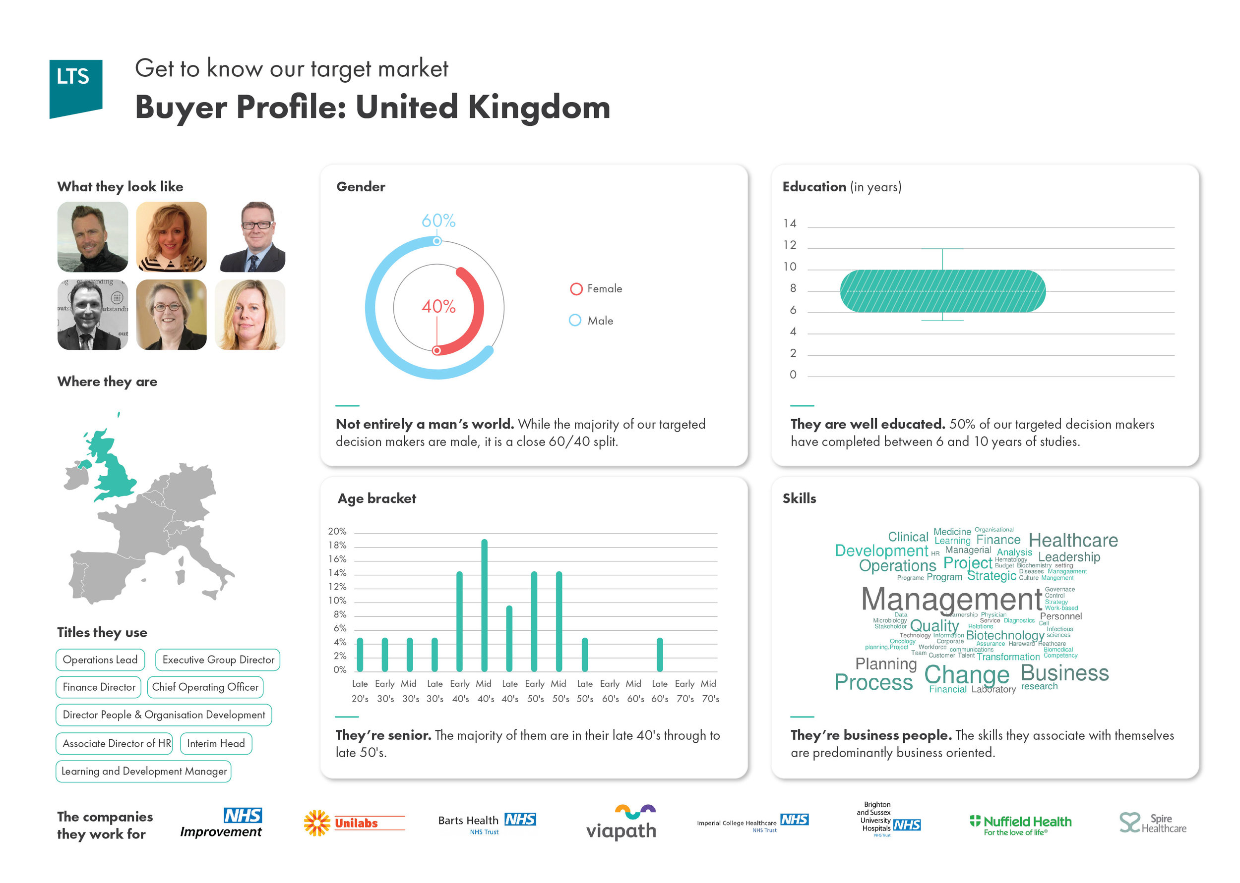 LTSHealth Buyer Profile-United Kingdom.jpg