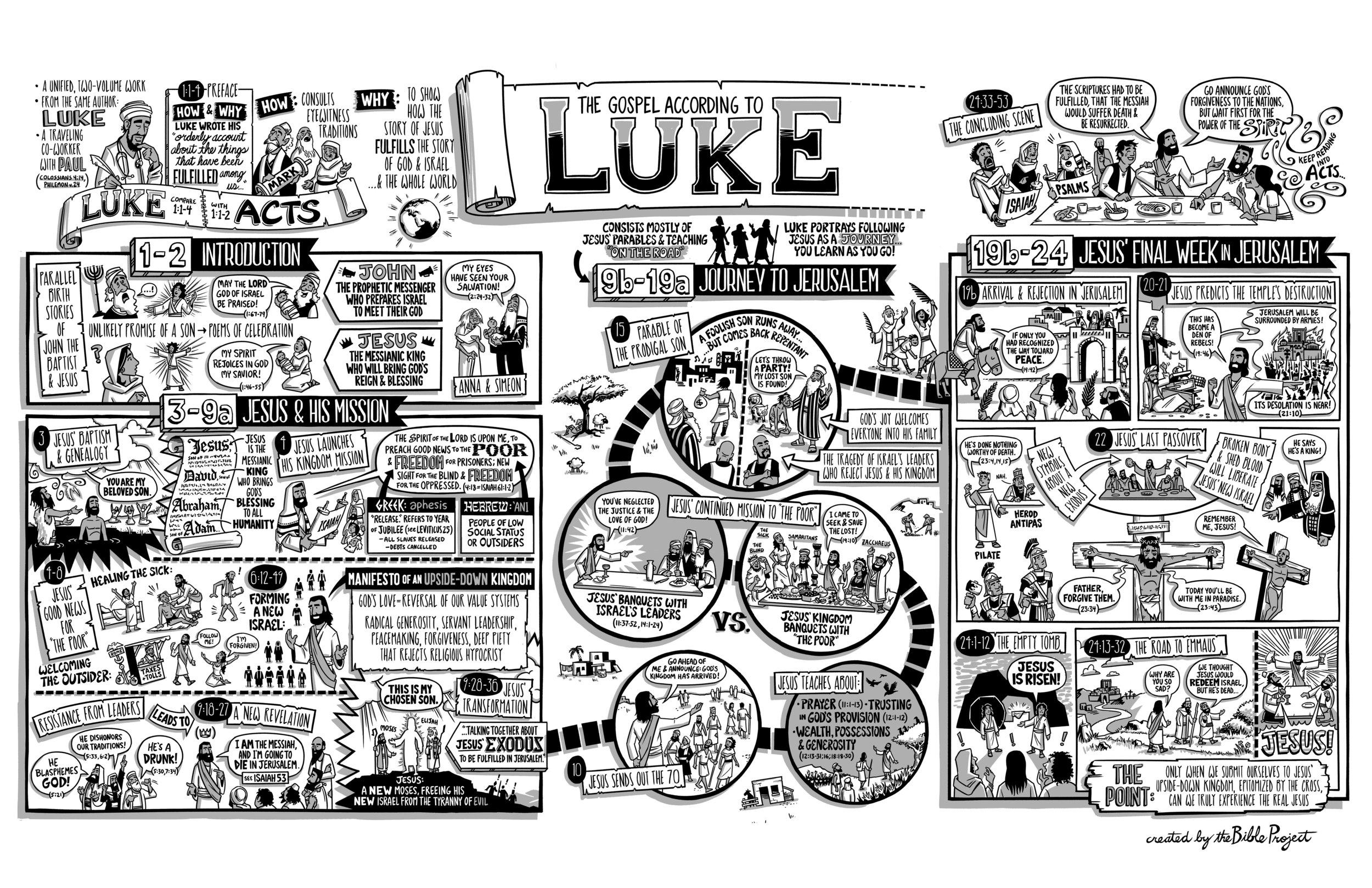 47-48-Luke-FNL.jpg