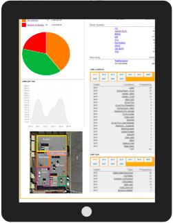 Data Intelligence RoofingSource