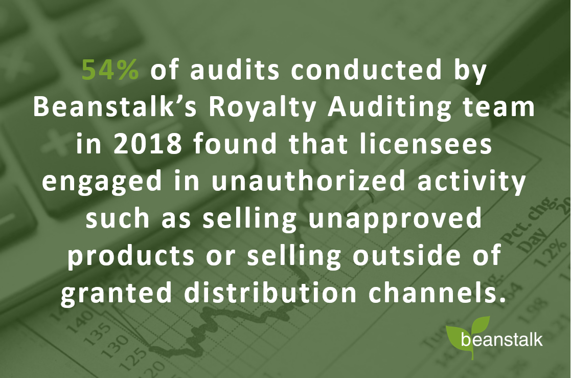 Auditing Fact 6.PNG