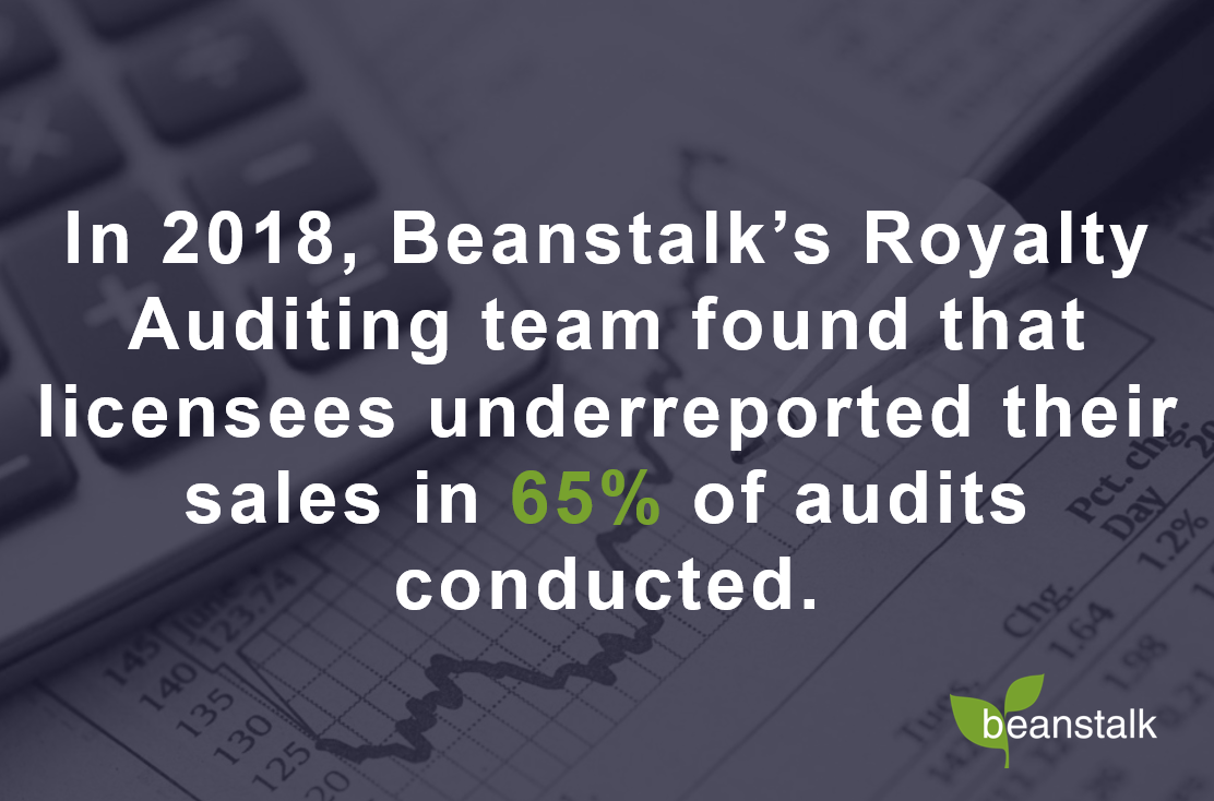 Auditing Fact 7.PNG