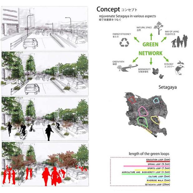 Shimokitazawa Urban Rejuvenation Proposal Tokyo, Japan 2012