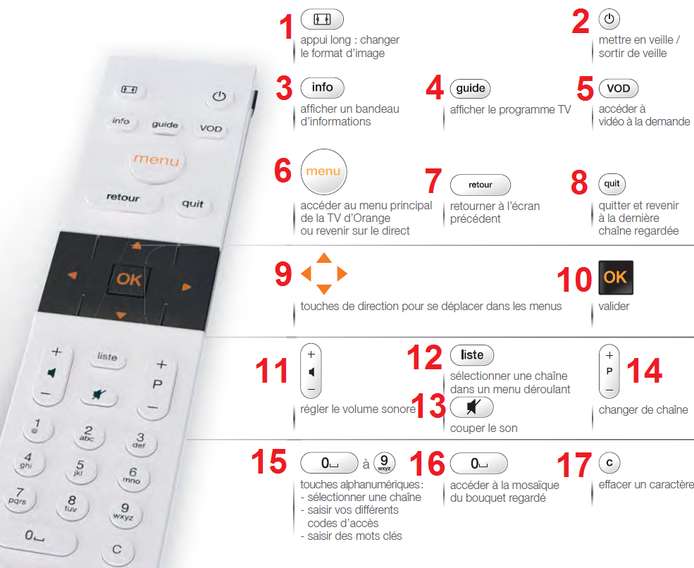 orange-remote.png
