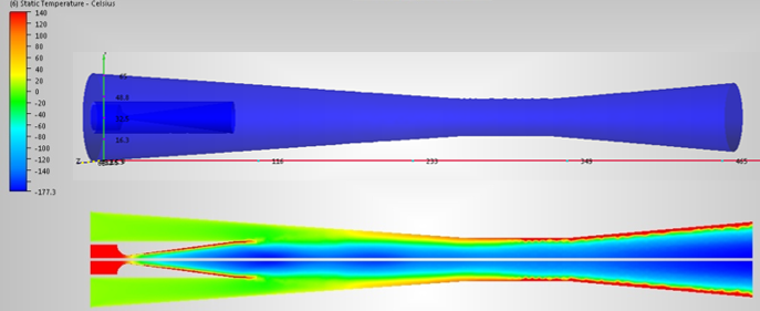 Computational fluid dynamics simulation of ejector nozzle and diffuser