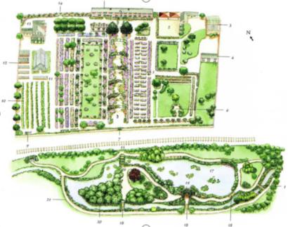 Diagram of Monet's Giverny Gardens