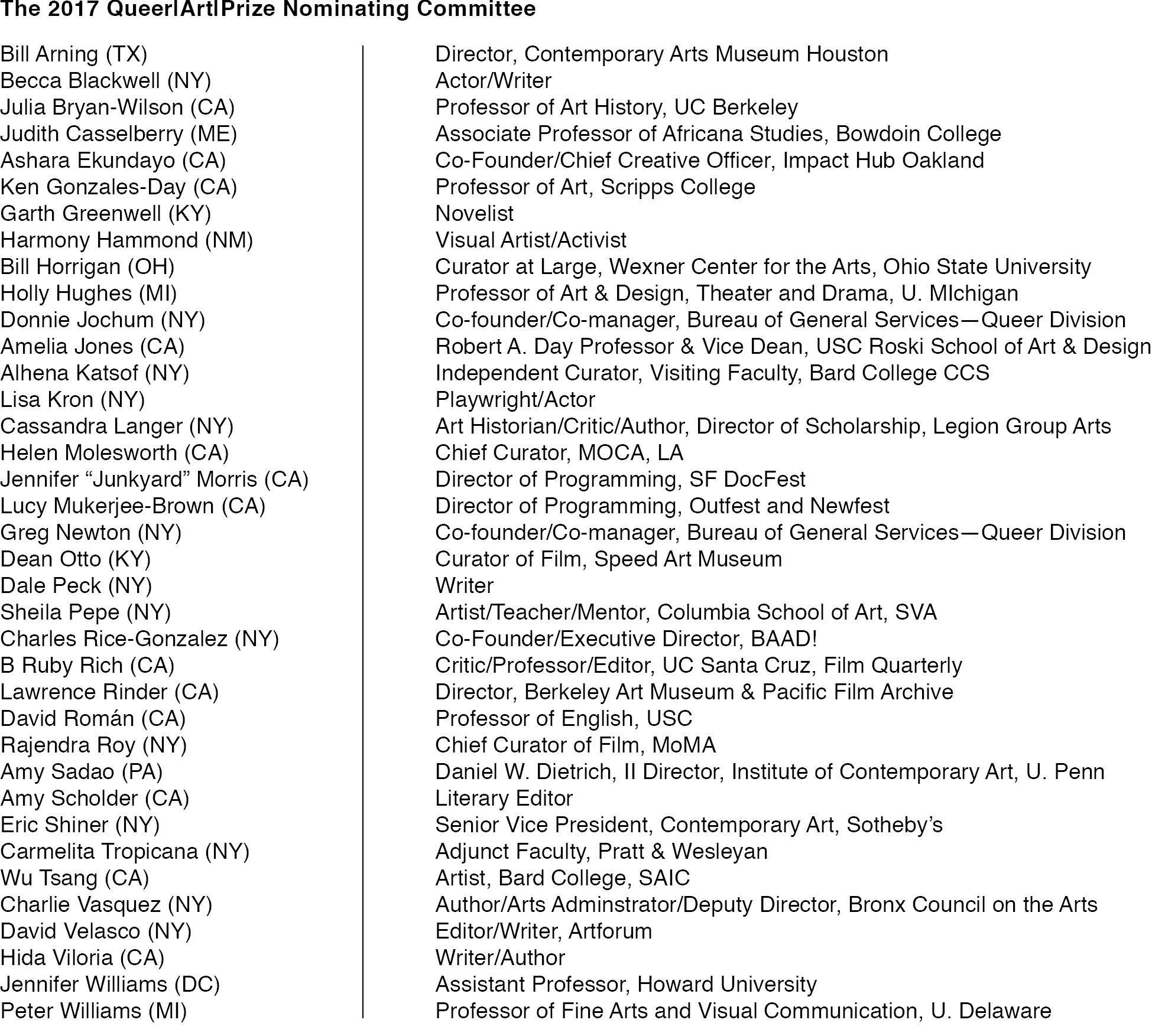 QAP_Nom_Com_List-3.png