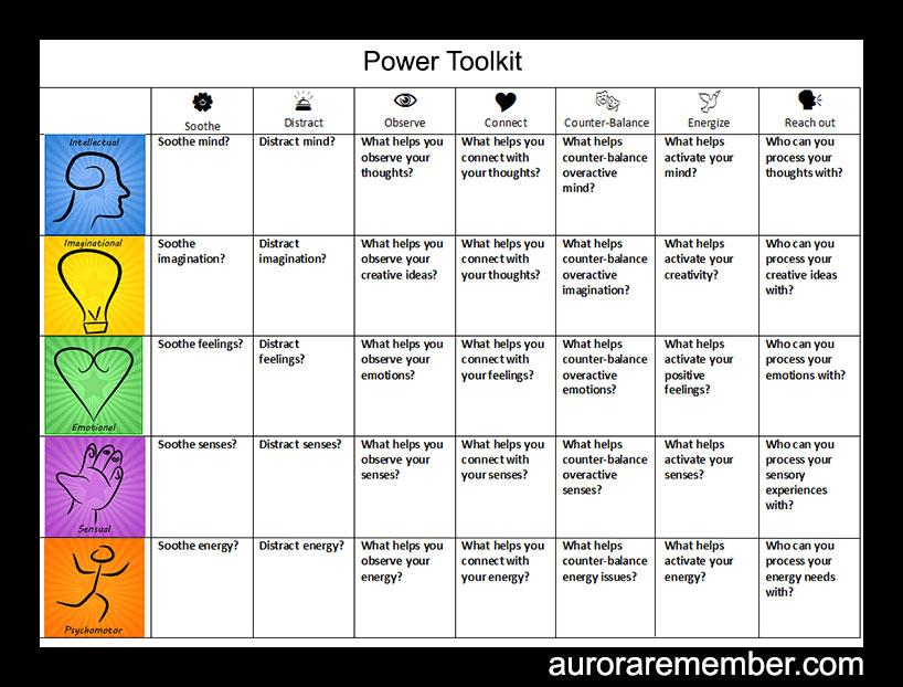 Power-toolkit