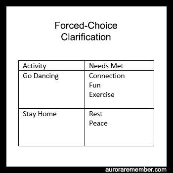 Forced Choice Clarification