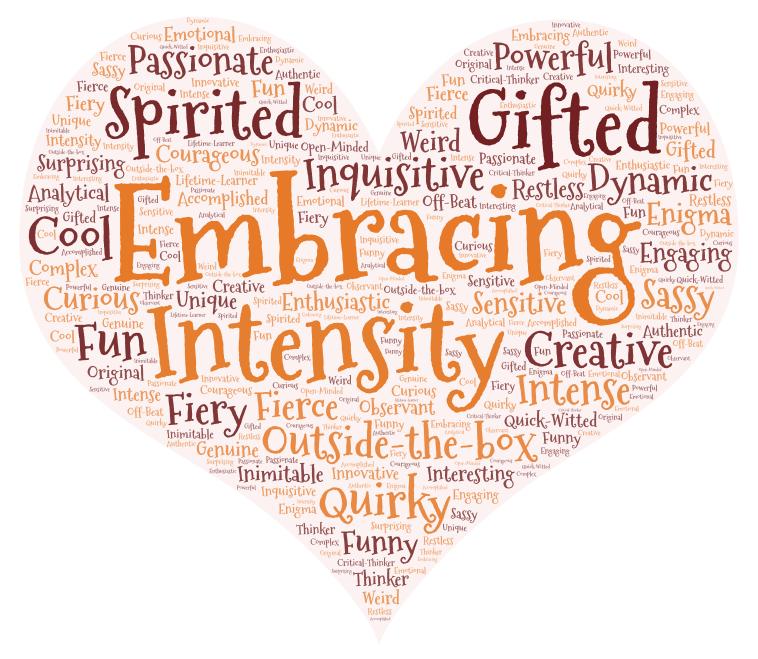 Embracing Intensity-4.png