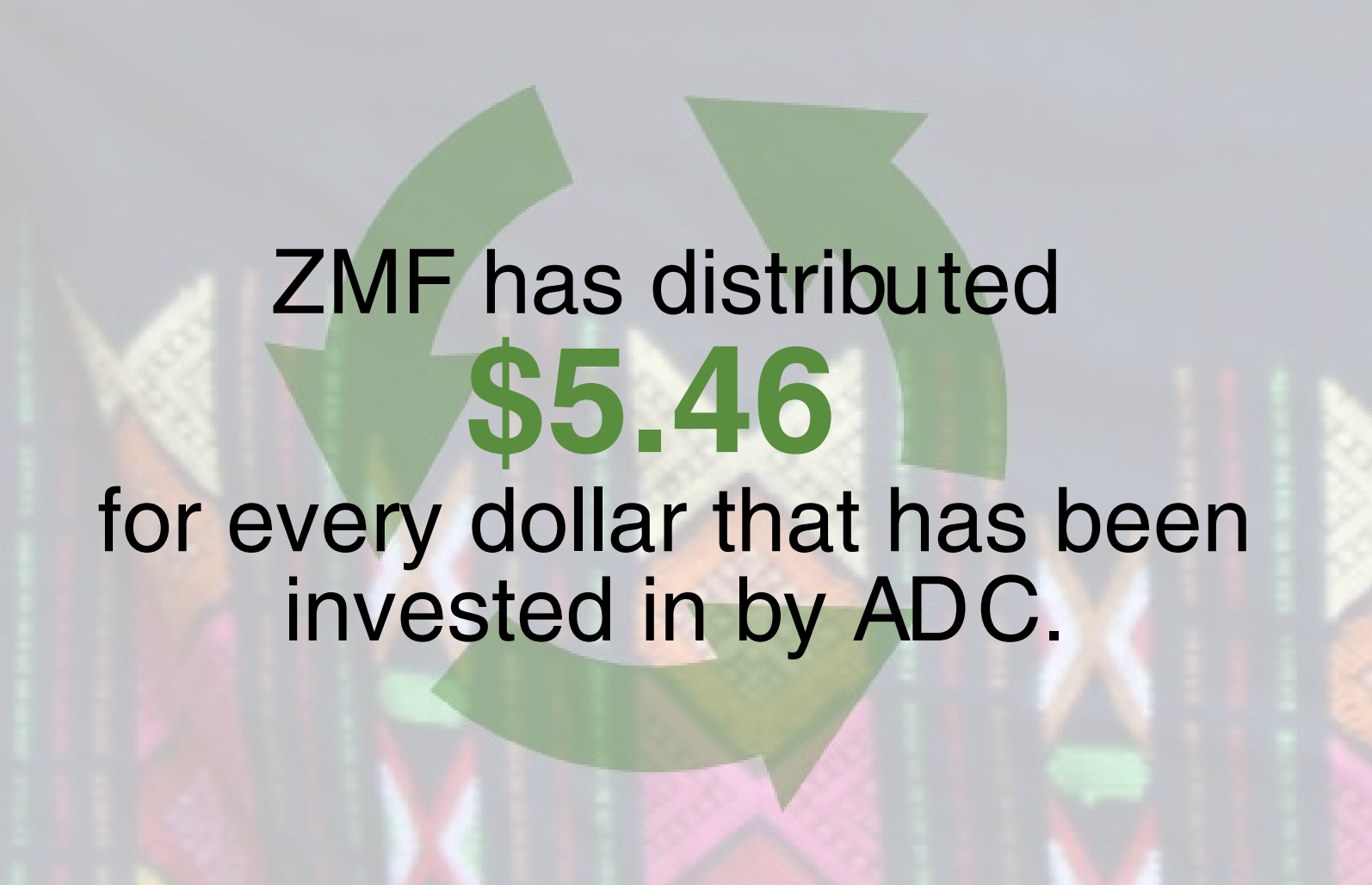 ZMF success