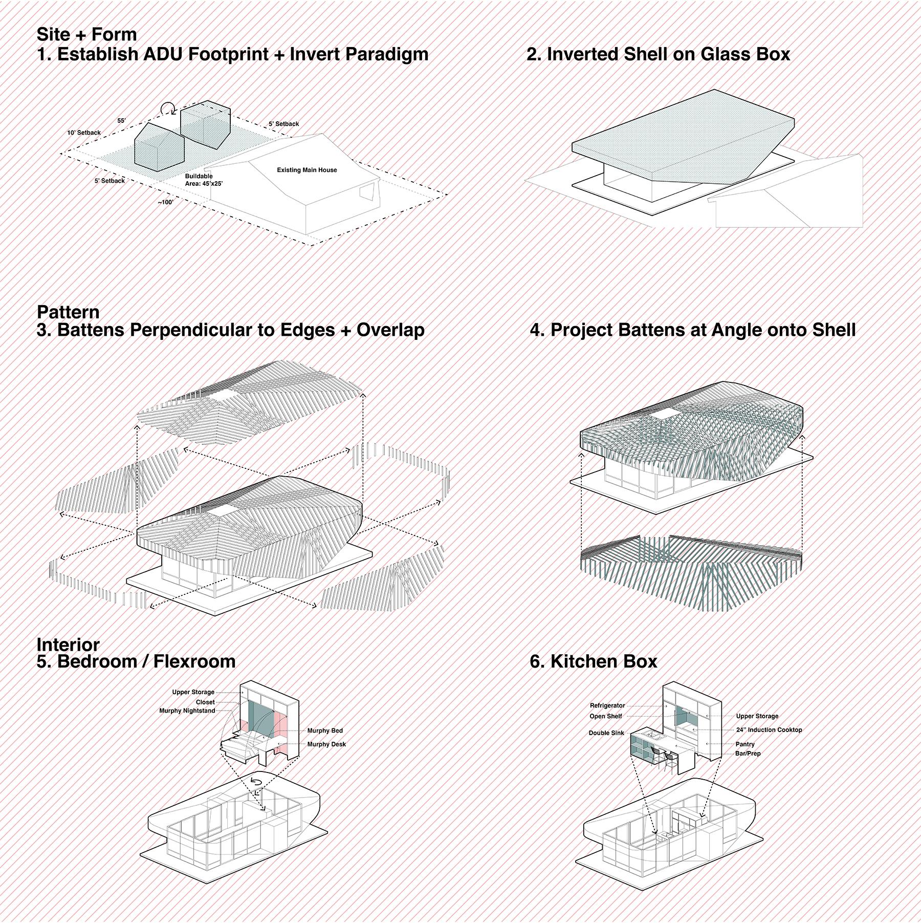 diagrams pink small.jpg