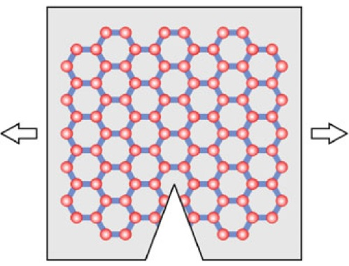 Pre-existing crack in a graphene sheet