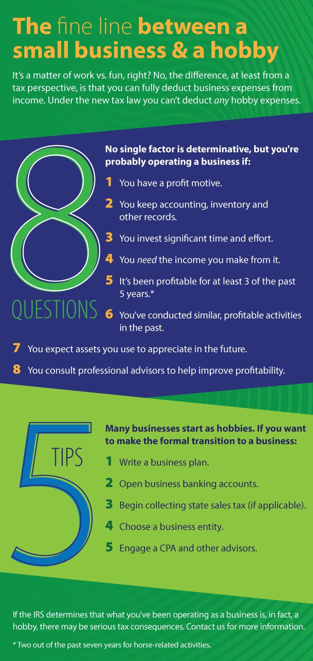 Business or Hobby.jpg