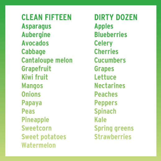 I buy organic fresh produce as much as possible. I do my best to at least buy the fruit & veggies under the Dirty Dozen list, always organic.
