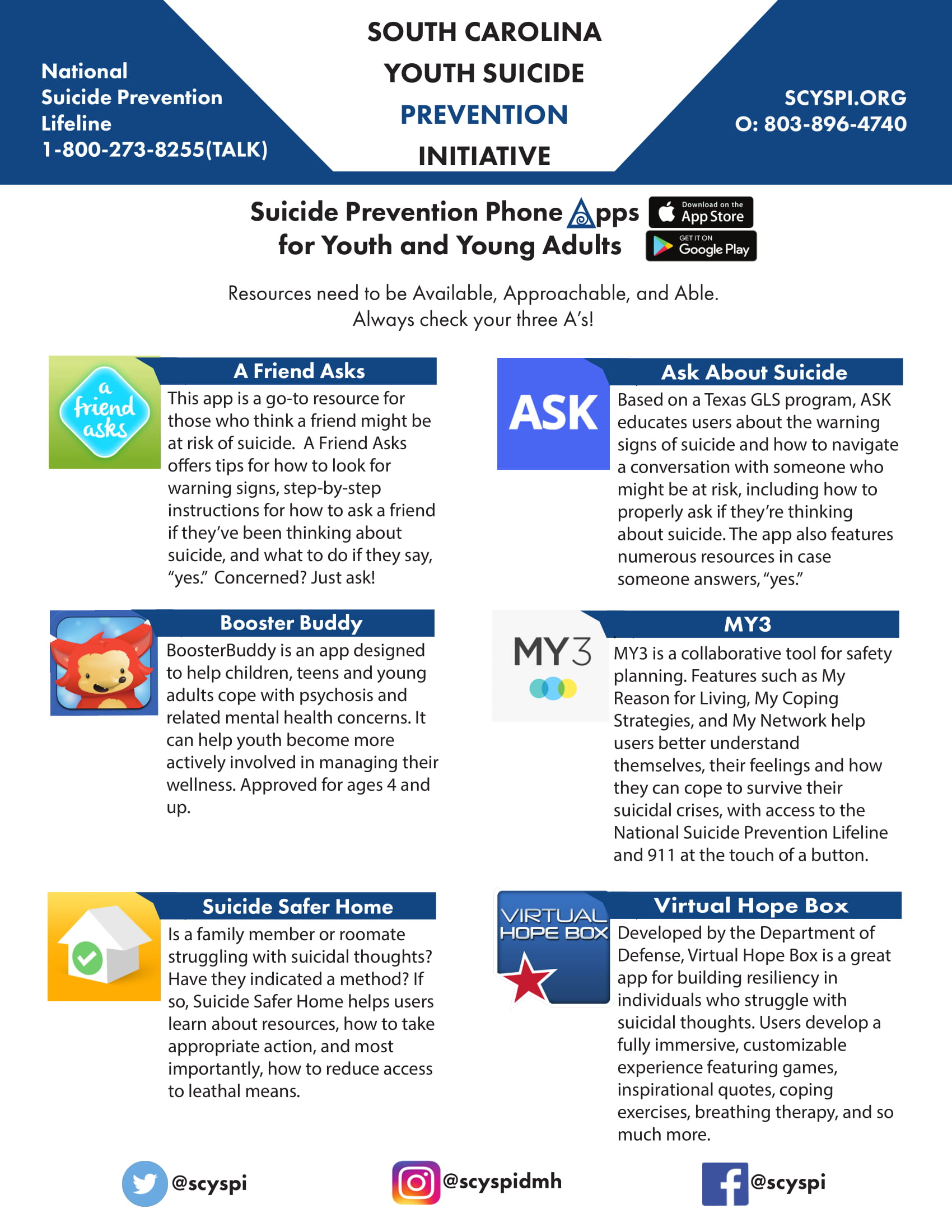 Suicide Prevention Phone Apps for Youth