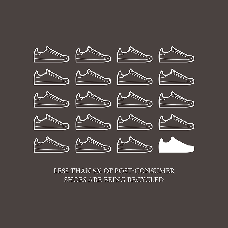 bettershoesfoundation_post_consumer_life_5%