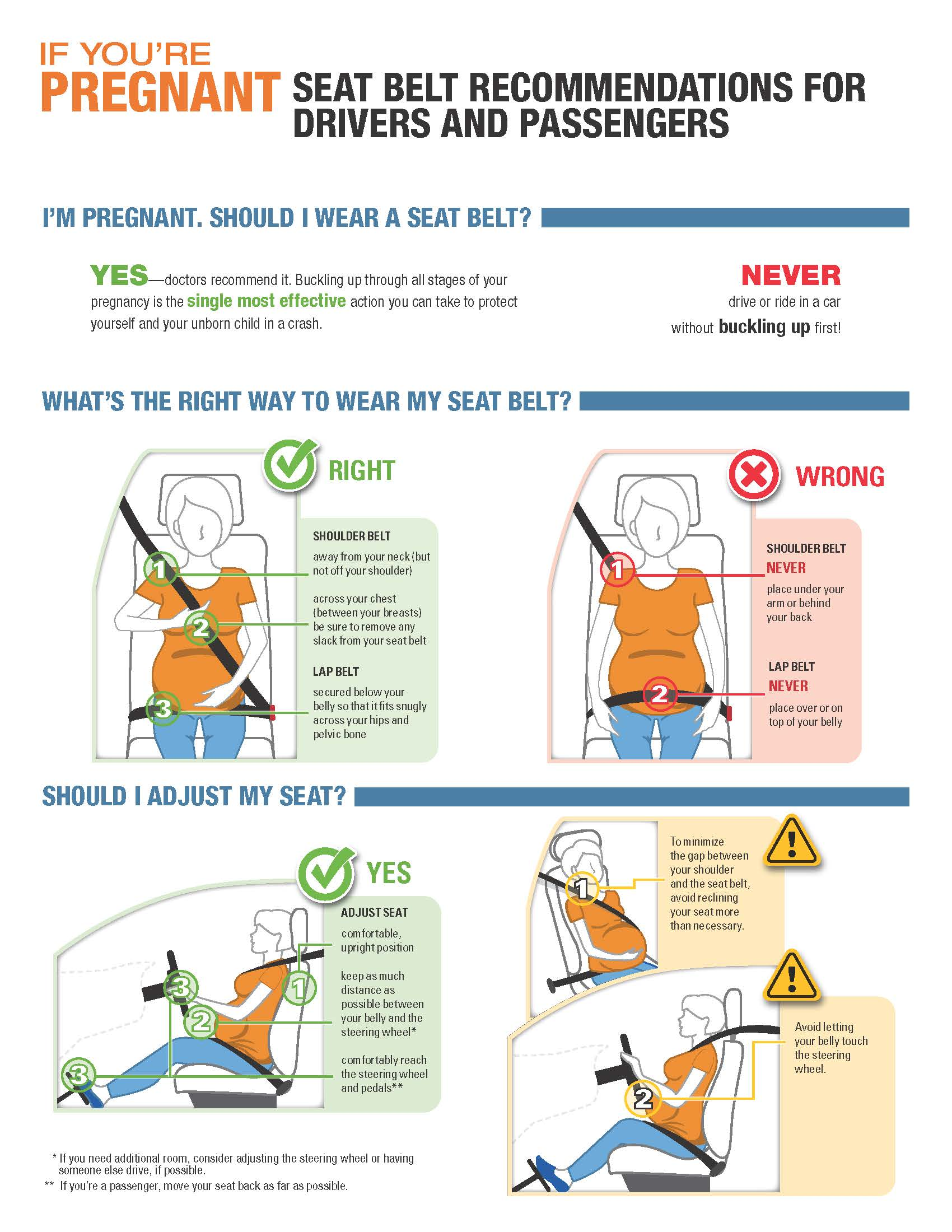 pregnant-seat_belt-use_page_1.jpg