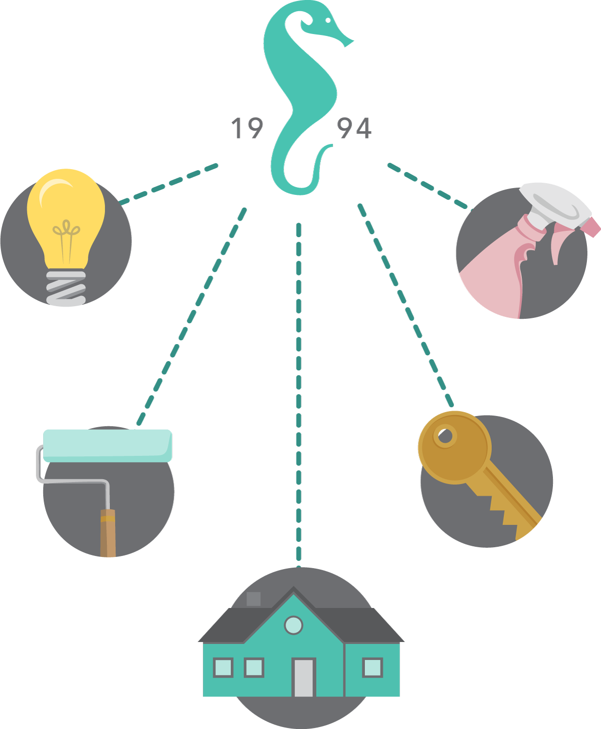 gamble-home-services-logo-with-service-icons-graphic.jpg