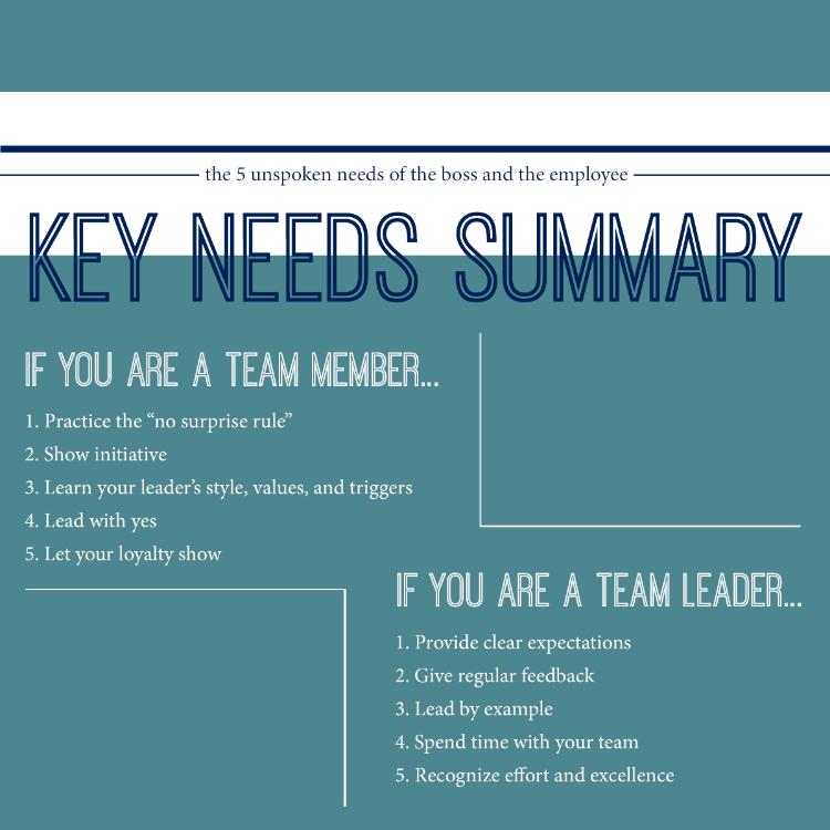 5 Key Needs Summary
