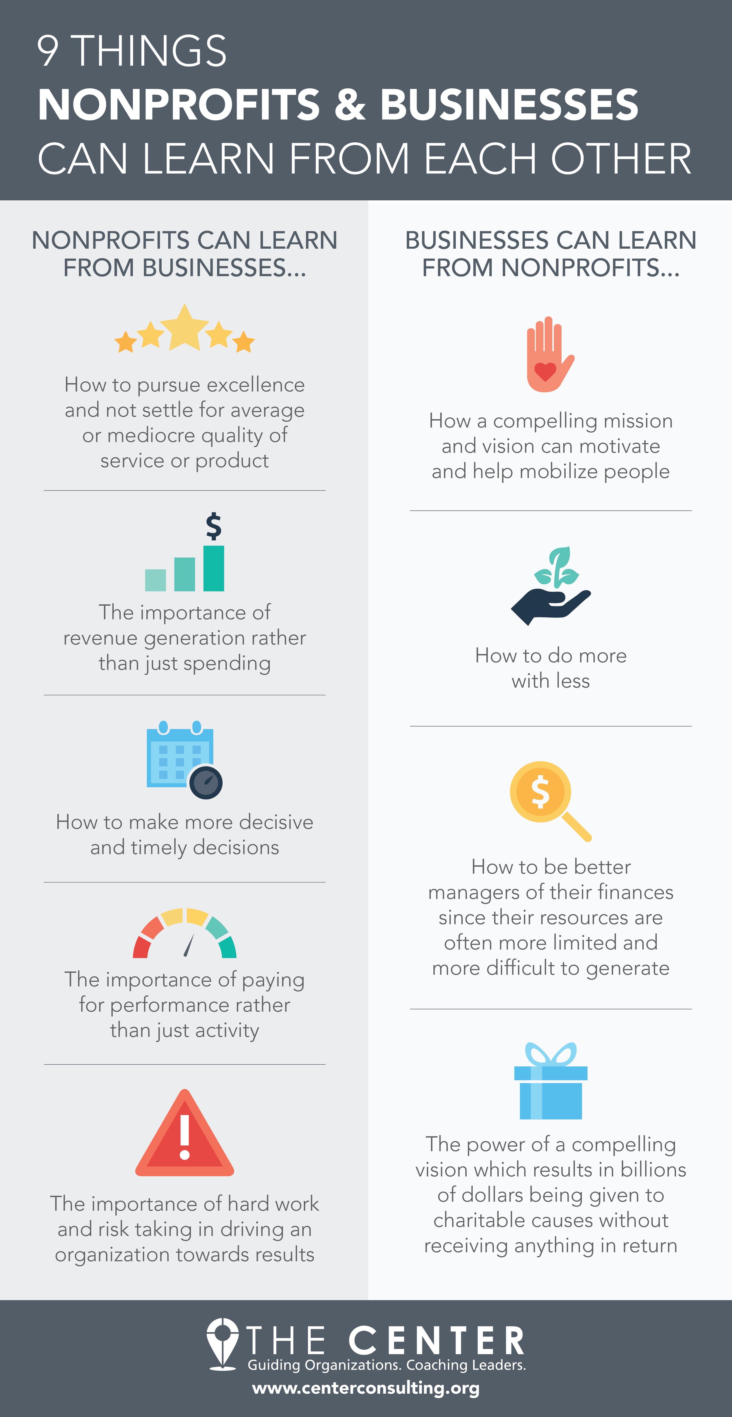 What Nonprofits and Businesses Can Learn from Each Other infographic - The Center Consulting Group - Leadership Coaching and Consulting for Businesses, Churches, and Non-Profits
