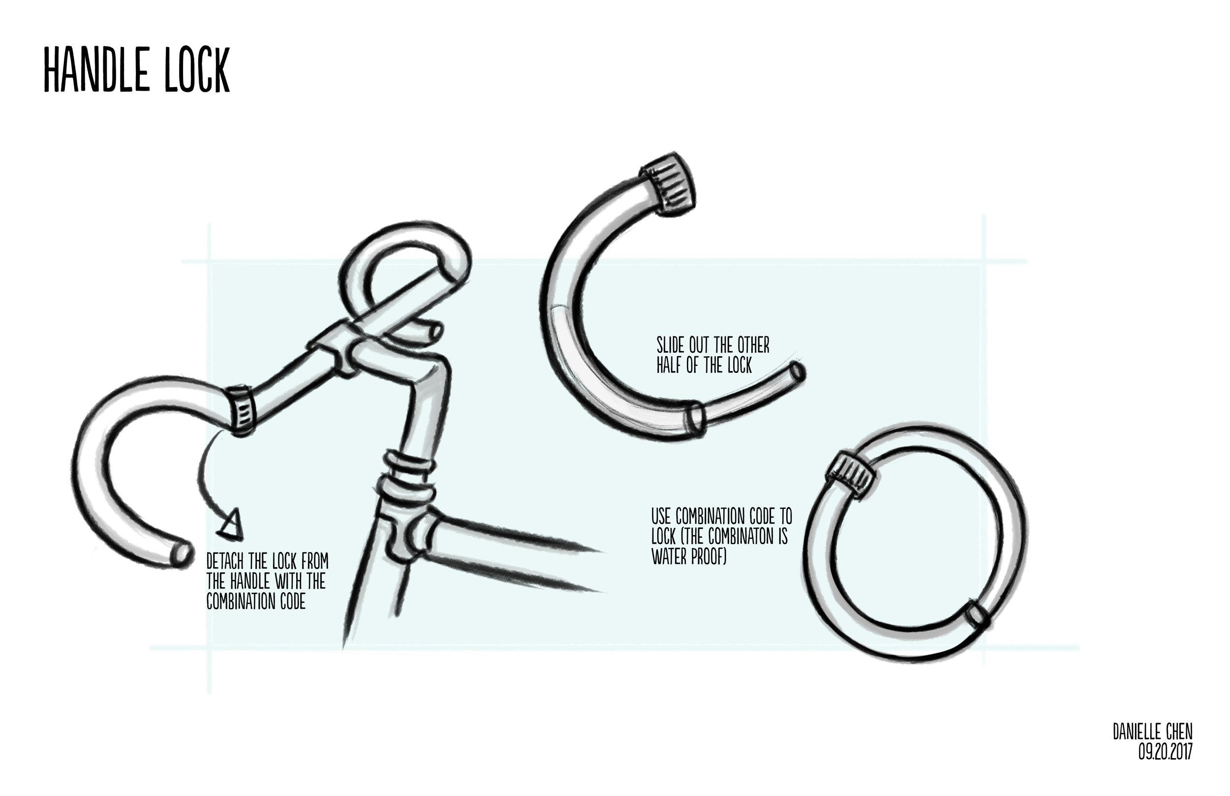 Handle Lock.jpg
