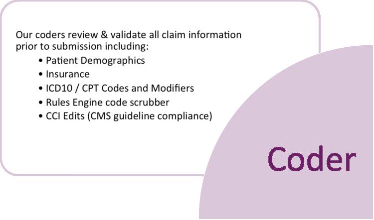 coder (1) copy.jpg
