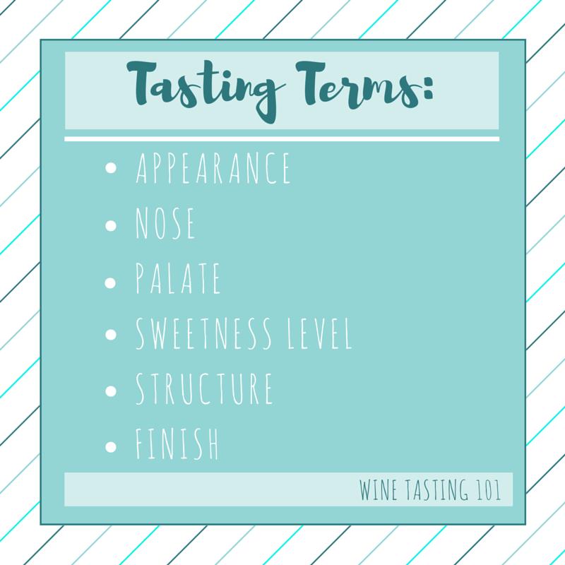 Wine Tasting Terms 101