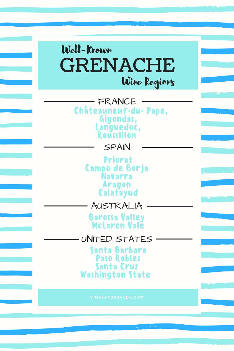 Grenache Wine Regions France Spain Australia United States