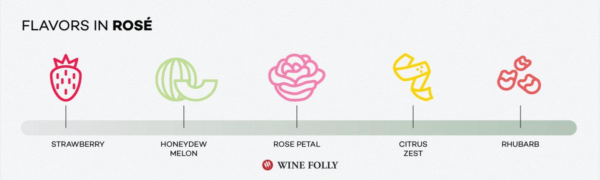 via Wine Folly (www.winefolly.com)