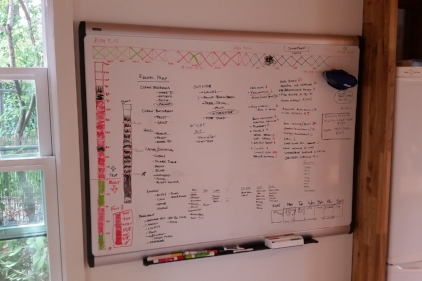 Our white board of goals and 'to-do' lists for our trip preparation in our house.