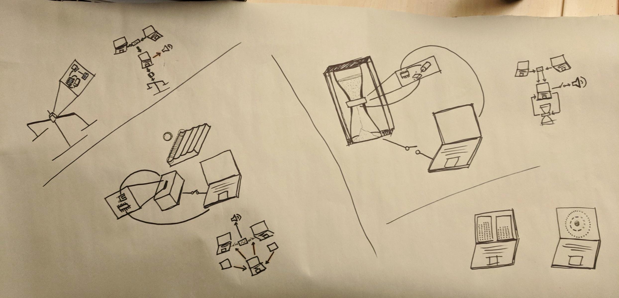 Design sketching -