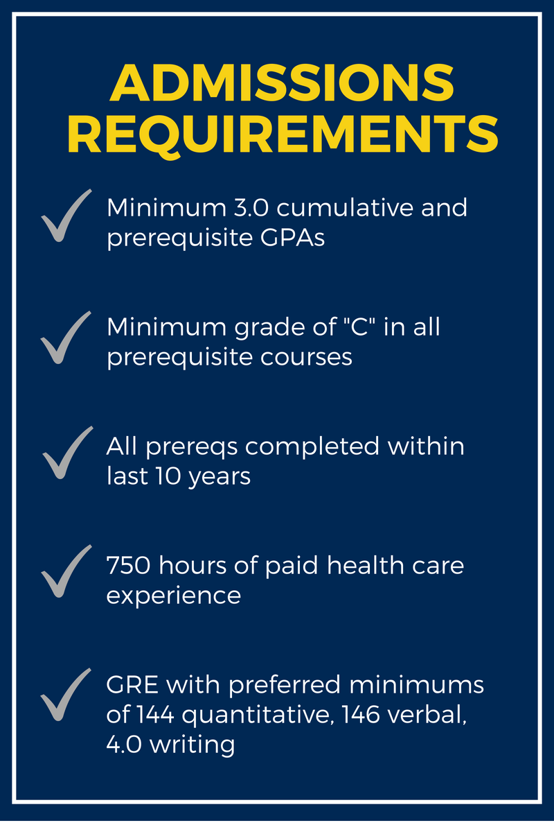 St. Scholastica PA Program RequirementslBe a Physician Assistant