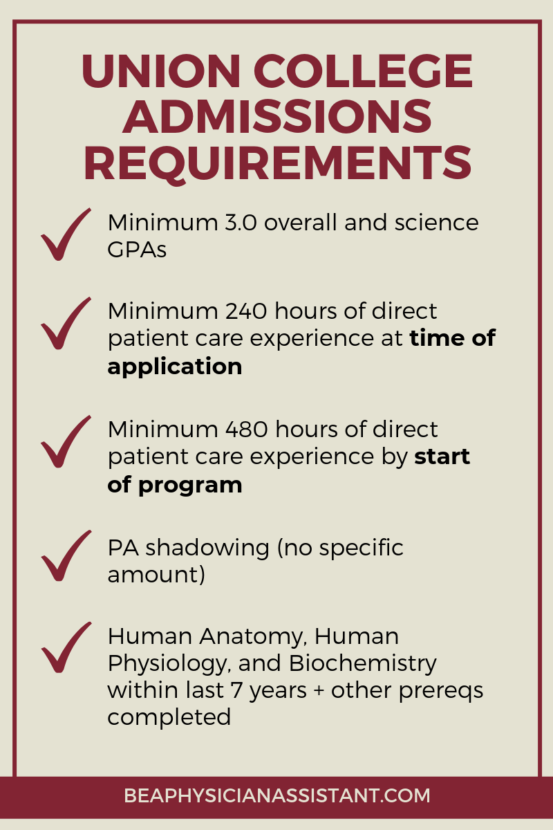 Union College PA Program Admission RequirementslBe a Physician Assistant