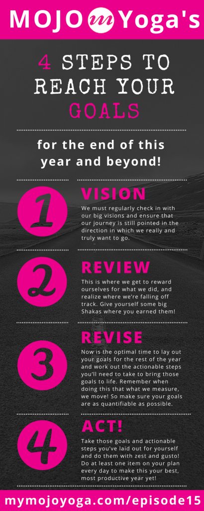 4-Steps-to-Goals-corrected-episode-number-410x1024.png