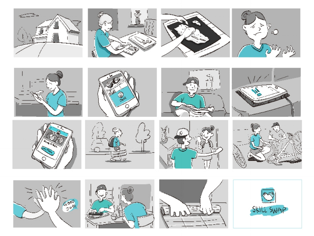 Story Boarding - This step is all about bringing the user to life.Research identifies target markets that directly inform Personas. Stepping into the mindset of that user within the experience produces a detailed Customer Journey Map.