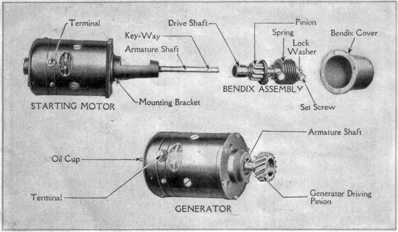 ford-starter-generator.png