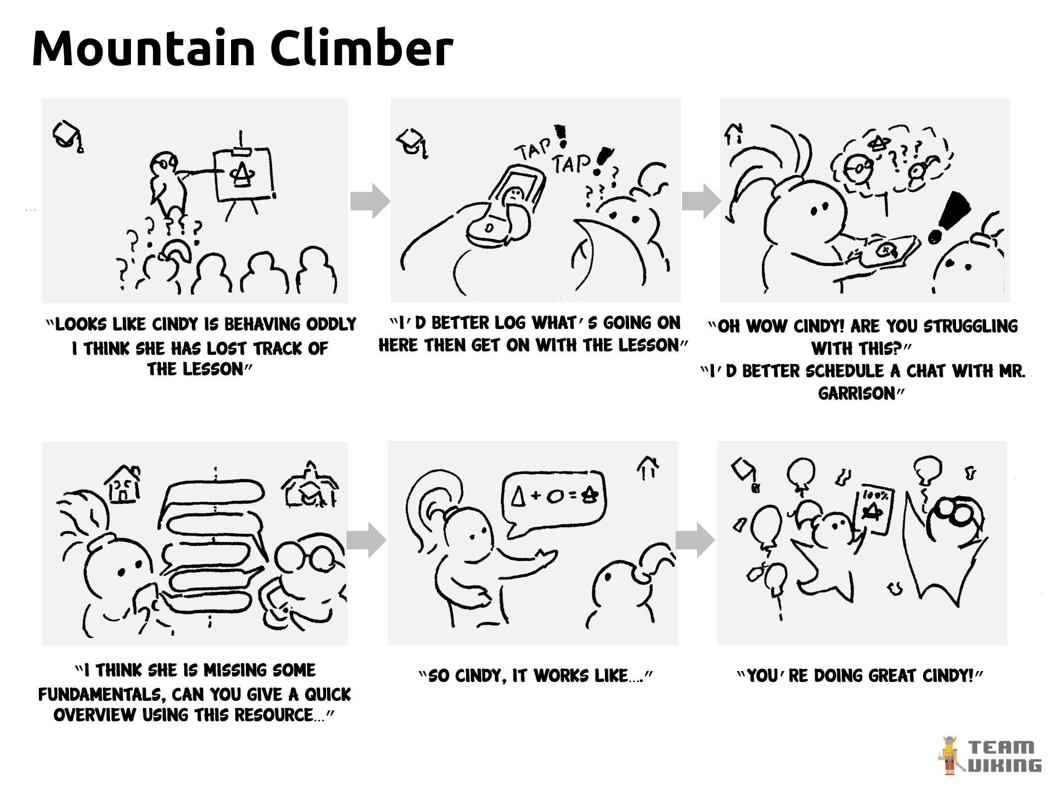 Concept poster storyboard