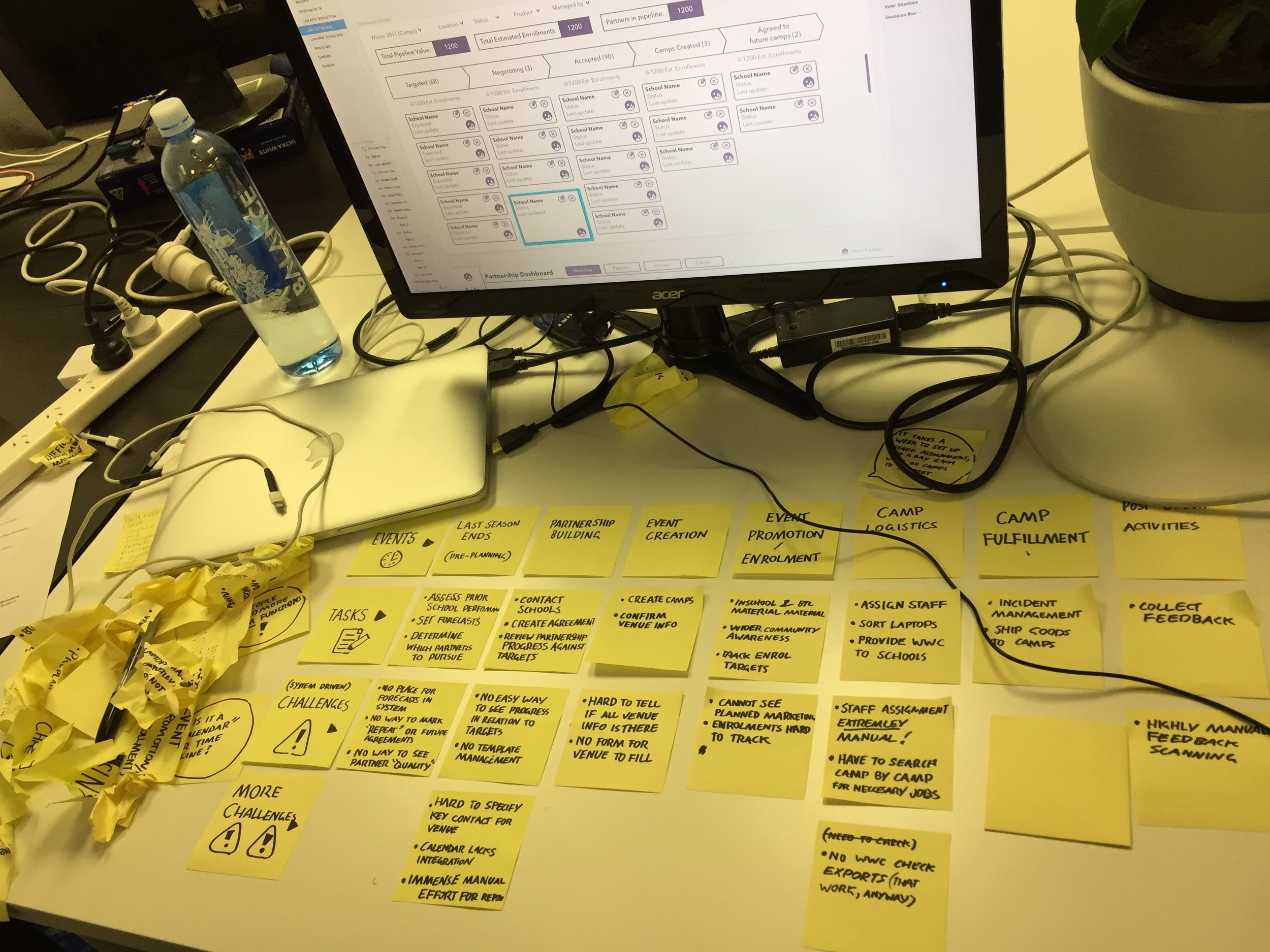 Process Experience Mapping
