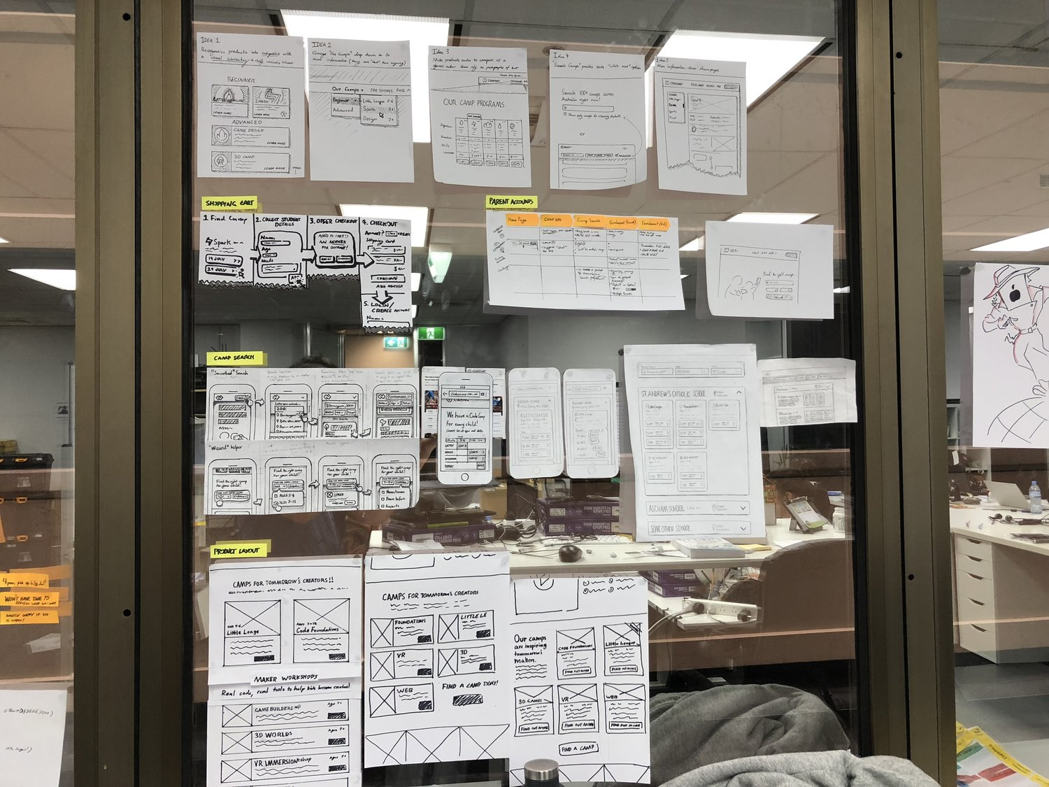 I preceded each round of development with a series of detailed paper prototypes and user flows we could use internally to weigh ideas against each other.