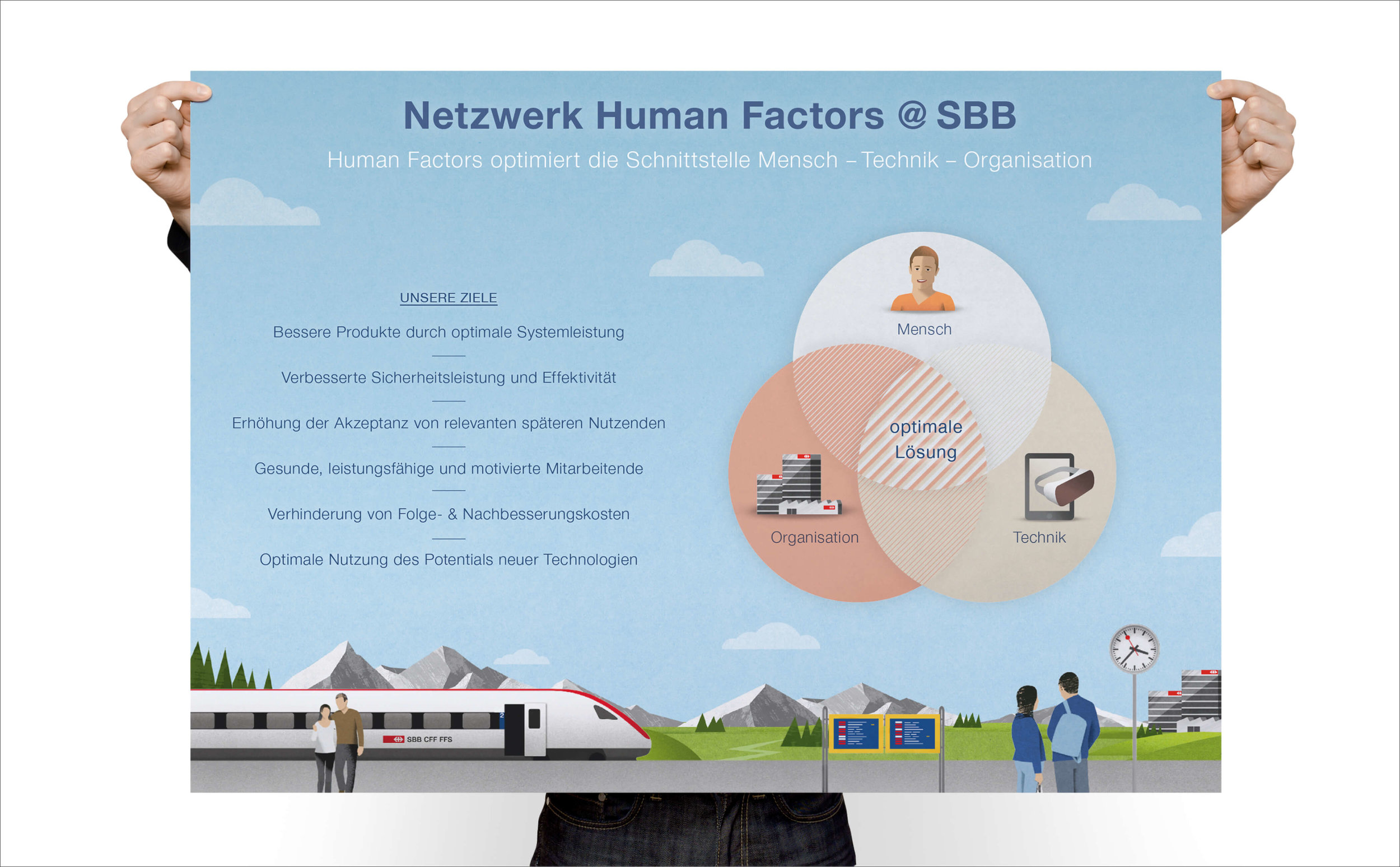 klar_human_factor_poster.jpg