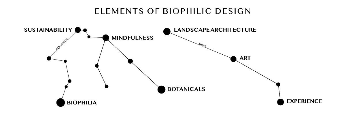 Elements_Biophilia-02-02.jpg