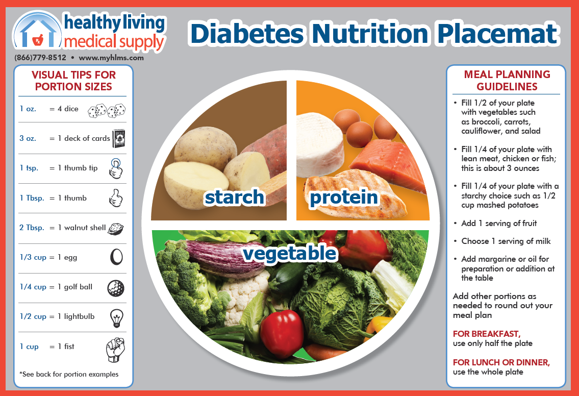 hlms diabetes nutrition placemat - front.PNG